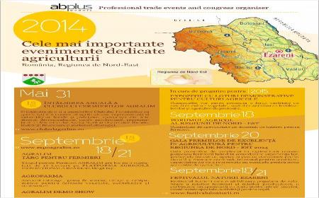 Cele mai importante evenimente dedicate agriculturii @ Regiunea N-E (România)
